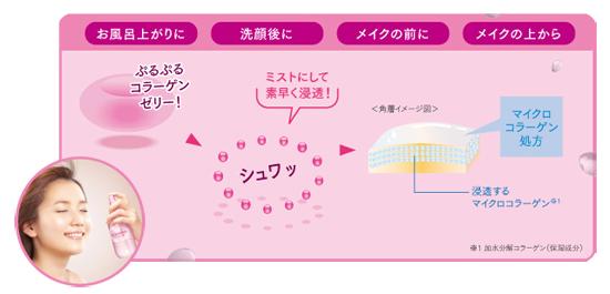 Xịt khoáng Hadanomy Collagen Sana Nhật Bản